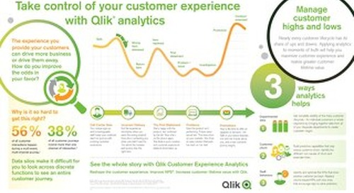 Take Control of Your Customer Experience
