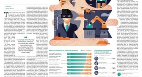 Future of Work Special Report 2016