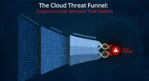 The Cloud Threat Funnel: Suspicious User Behavior That Matters