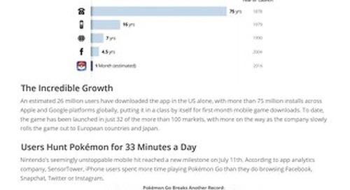 Employees Hunt for Pokémon Go, Exposing Sensitive Corporate Data