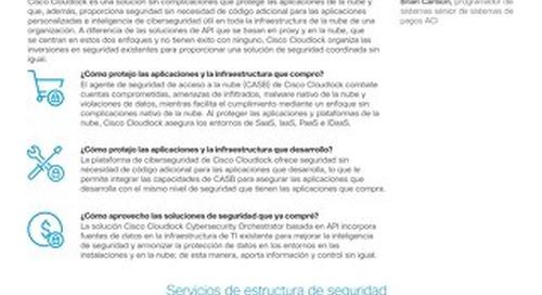 Cloudlock Security Platform – Spanish