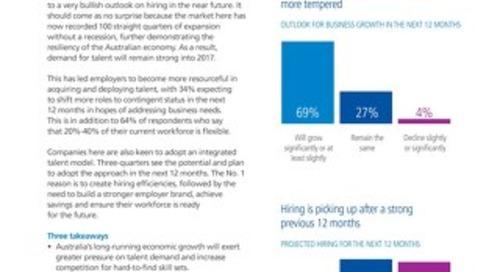 Australia Fact Sheet - Talent Intelligence Outlook 2016