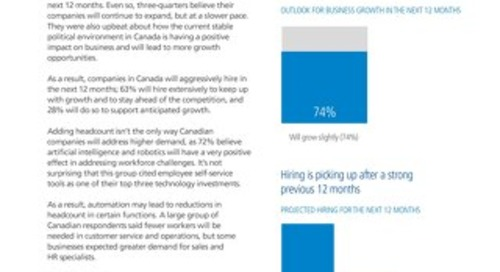 Canada Fact Sheet - Talent Intelligence Outlook 2016