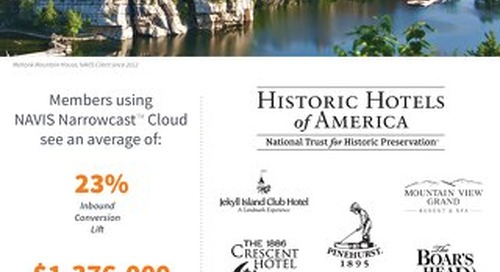 Historic Hotels of America Case Study