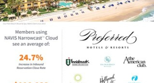 Preferred Hotels and Resorts Case Study