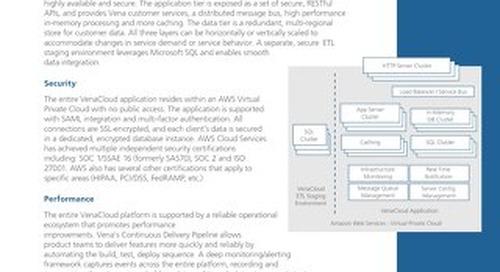 Vena Cloud Architecture [RDS] [FGI]