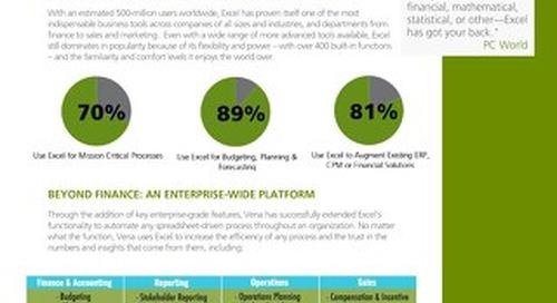 Vena-An-Enterprise-Excel-Platform [RDS] [FGI]