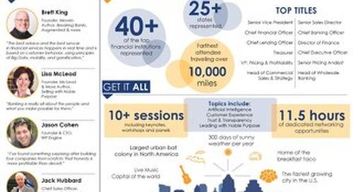 BankOnPurpose 2017 [Infographic]