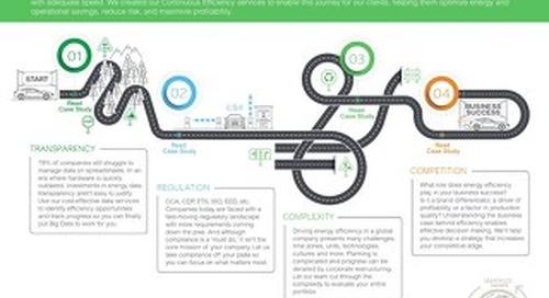 Top 4 Roadblocks to Efficiency