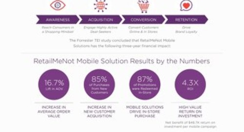 [Infographic] The Total Economic Impact of RetailMeNot Mobile Solutions