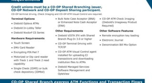 Shared Branch express ATM Product Profile