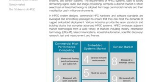 Understanding HPEC Computing in Aerospace and Defense Applications — The 10 Axioms