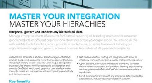 OneData & hierarchy management