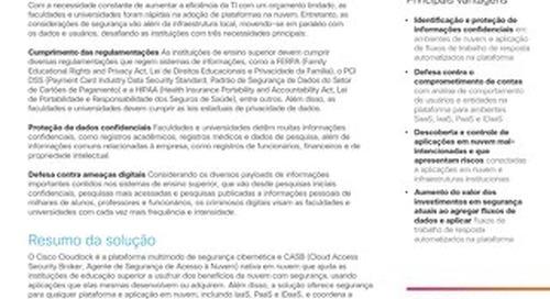 Cisco Cloudlock for Higher Education – Portuguese