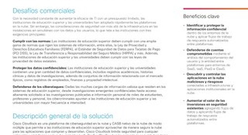 Cisco Cloudlock for Higher Education – Spanish