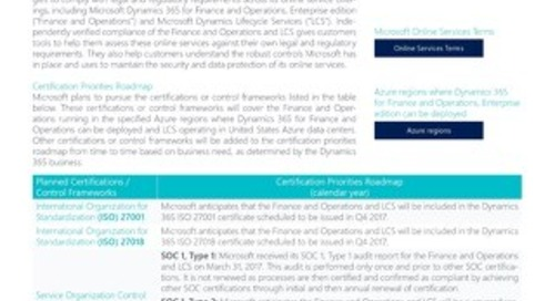Microsoft Dynamics 365 for Operations Certification Priorities
