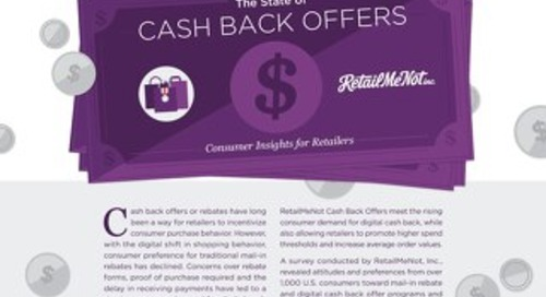 State of Cash Back