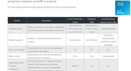 Cisco CCA-SP Audio Features
