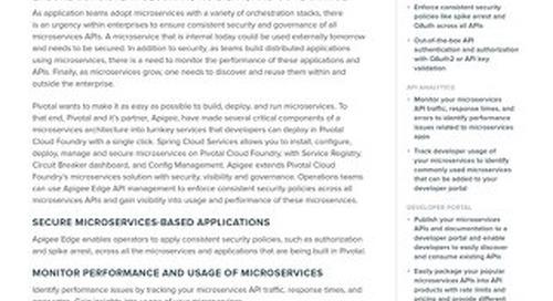 Microservices API Management