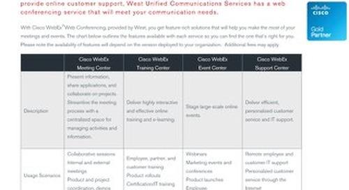 Cisco WebEx Comparison Grid