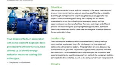 Water: Water Treatment Corporation
