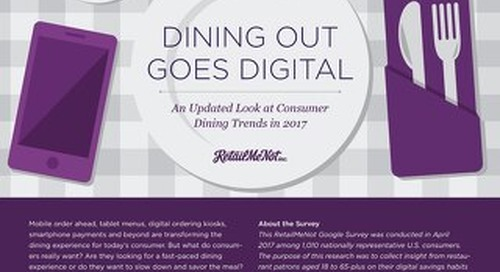 Dining Goes Digital