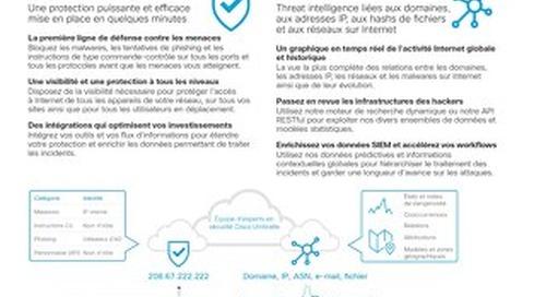 Plate-forme de sécurité cloud et informations sur les menaces