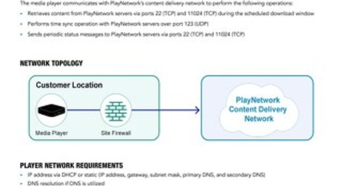 PlayNetwork MC-Series Media Player Network Requirements