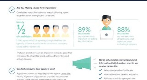 Improve Your Candidate Experience With a Winning Career Site