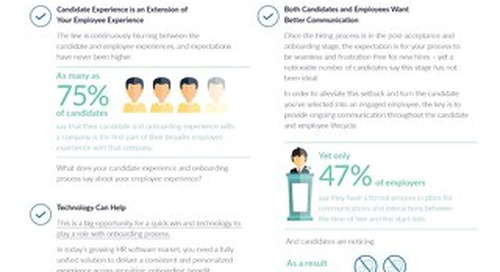 HCM Technology Creates a Great Candidate Experience