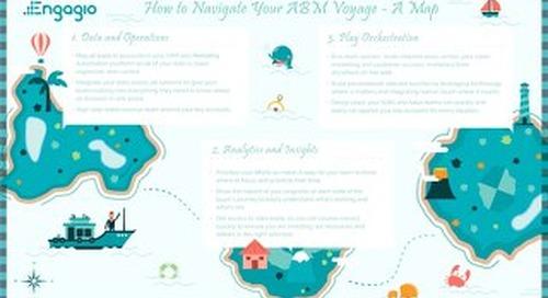 engagio-navigate-your-abm-voyage