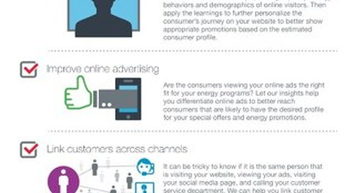 Energy Marketers Checklist