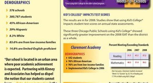 Chicago Public School District Case Study_2008