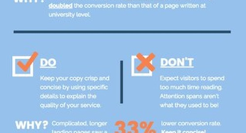 [Infographic] Do's and Don't of Real Estate Landing Pages