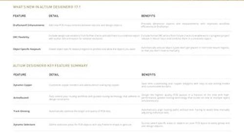 Altium Designer Key Feature Summary