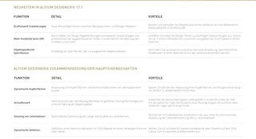 Altium Designer Zusammenfassung Der Wichtigsten Features