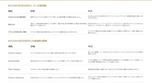 Altium Designer Key Feature Summary-JP
