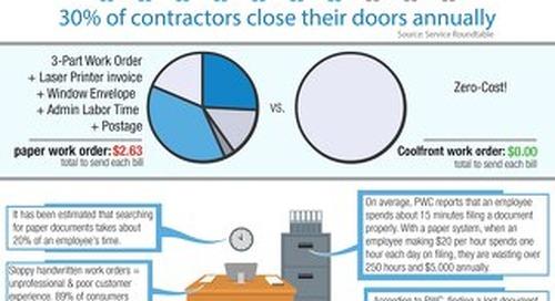 Mobile vs Paper Work Orders
