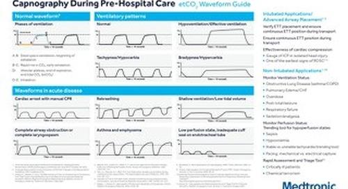 Waveform Guide