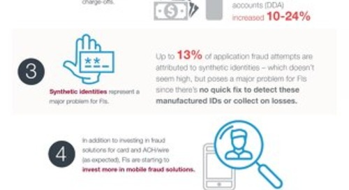 Top Six Fraud Trends in the Financial Industry
