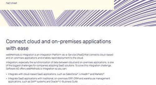 Facts about webMethods Integration Cloud