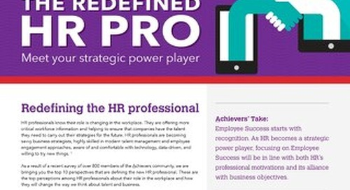 The Redefined HR Pro