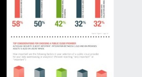 TDWI Infographic: BI, Analytics, and the Cloud Best Practices