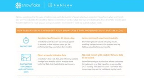 Snowflake & Tableau: Analytics Dream Stack