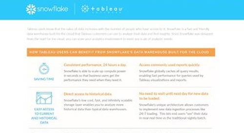 Snowflake & Tableau: Analytics Dream Stack