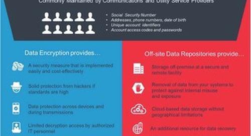 Building a Data Safe Haven