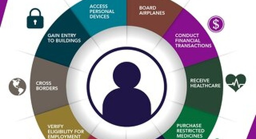 Biometric solutions for an identity-driven world