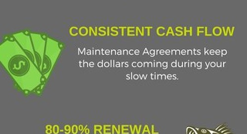 The Real Value of a Maintenance Agreement