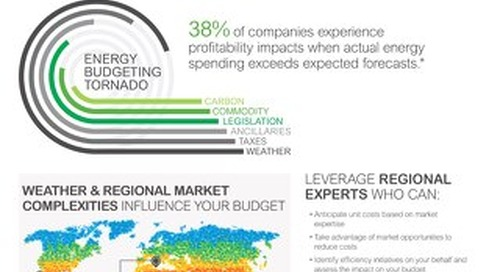 Achieving Budget Certainty: Strategy Essentials