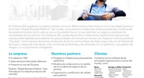 Software AG de un vistazo